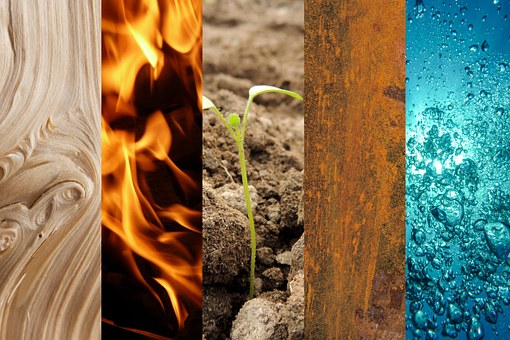 image stripes of the five elements